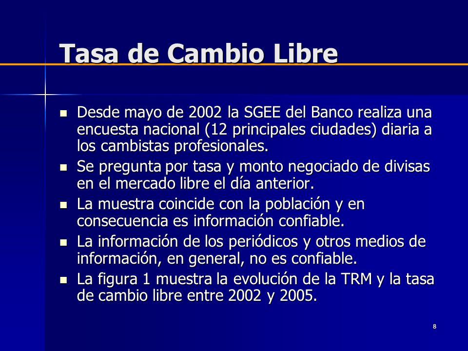 8 Tasa de Cambio Libre Desde mayo de 2002 la SGEE del Banco realiza una encuesta nacional (12 principales ciudades) diaria a los cambistas profesional