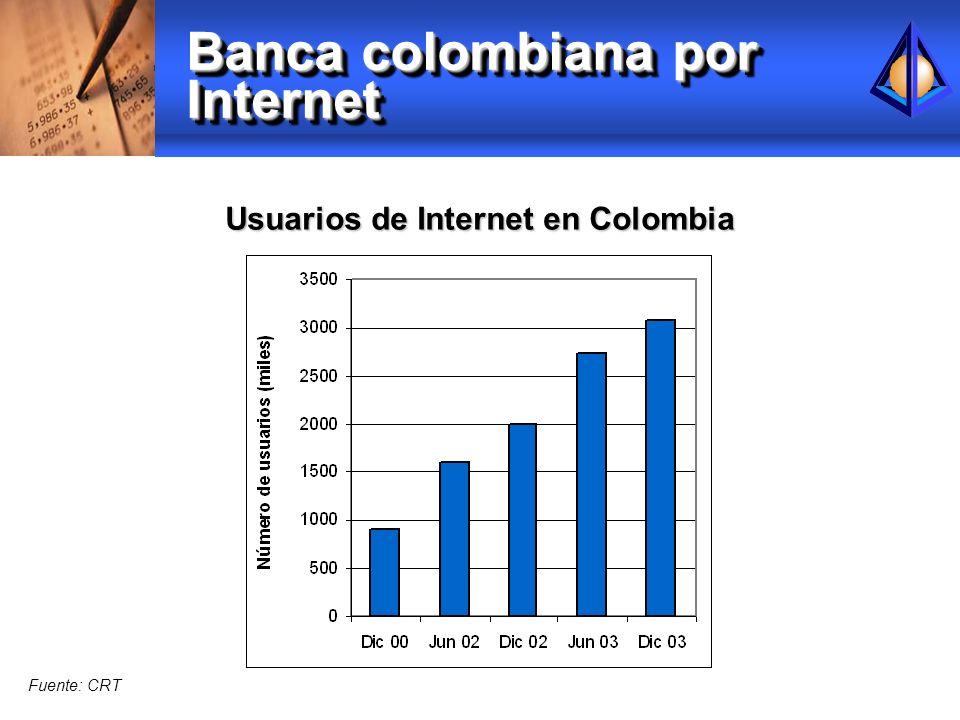 Banca colombiana por Internet Usuarios de Internet en Colombia Fuente: CRT