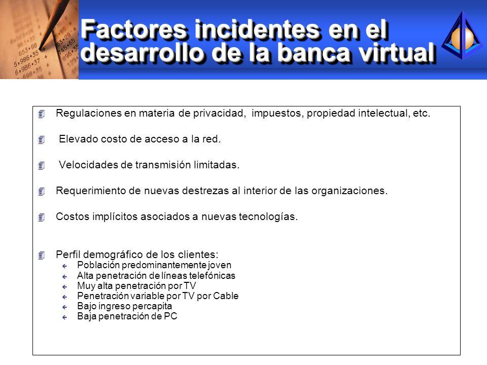 Factores incidentes en el desarrollo de la banca virtual 4 Regulaciones en materia de privacidad, impuestos, propiedad intelectual, etc. 4 Elevado cos