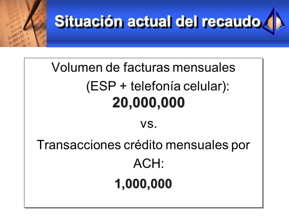 Situación actual del recaudo Volumen de facturas mensuales 20,000,000 (ESP + telefonía celular): 20,000,000 vs. Transacciones crédito mensuales por AC