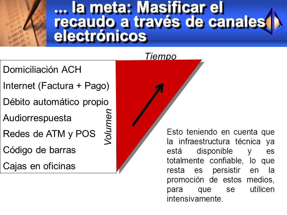 ... la meta: Masificar el recaudo a través de canales electrónicos Domiciliación ACH Internet (Factura + Pago) Débito automático propio Audiorrespuest