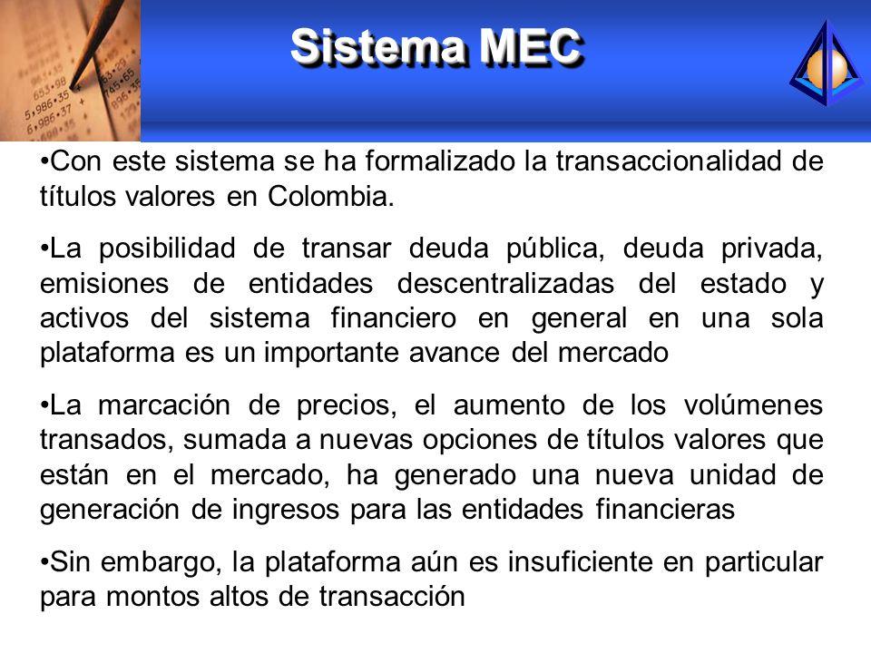 Sistema MEC Con este sistema se ha formalizado la transaccionalidad de títulos valores en Colombia. La posibilidad de transar deuda pública, deuda pri