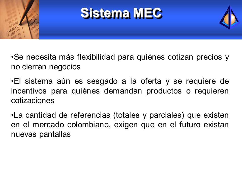 Sistema MEC Se necesita más flexibilidad para quiénes cotizan precios y no cierran negocios El sistema aún es sesgado a la oferta y se requiere de inc
