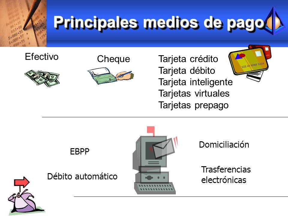 Principales medios de pago Efectivo ChequeTarjeta crédito Tarjeta débito Tarjeta inteligente Tarjetas virtuales Tarjetas prepago EBPP Débito automátic
