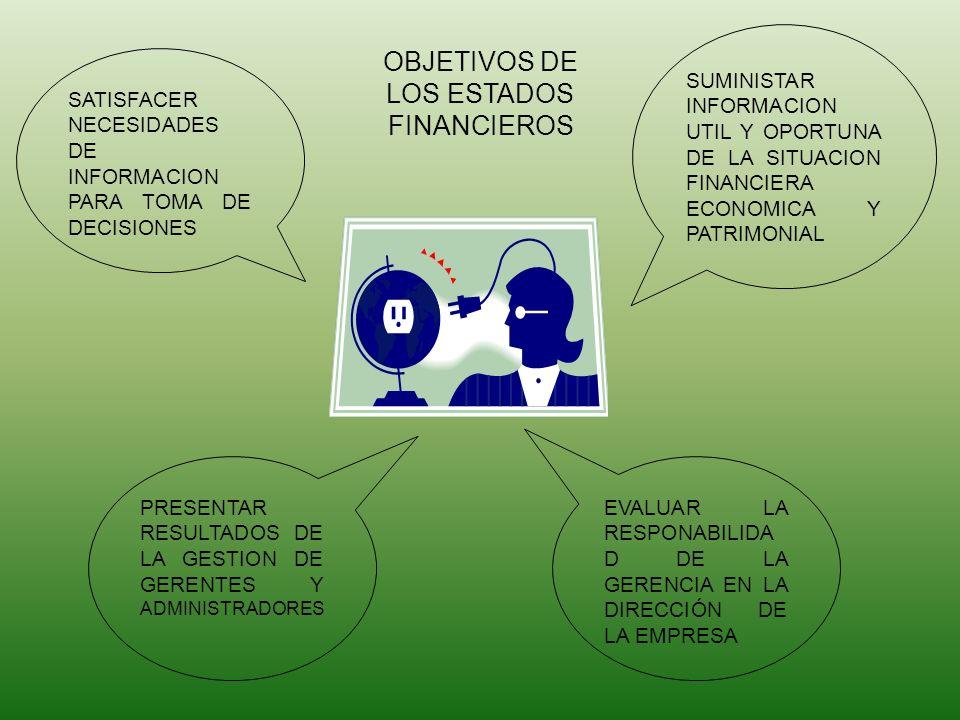 SUMINISTAR INFORMACION UTIL Y OPORTUNA DE LA SITUACION FINANCIERA ECONOMICA Y PATRIMONIAL SATISFACER NECESIDADES DE INFORMACION PARA TOMA DE DECISIONE