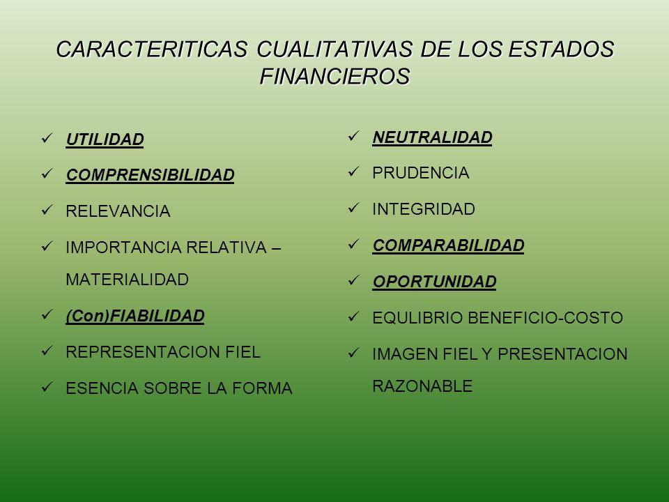 CARACTERITICAS CUALITATIVAS DE LOS ESTADOS FINANCIEROS UTILIDAD COMPRENSIBILIDAD RELEVANCIA IMPORTANCIA RELATIVA – MATERIALIDAD (Con)FIABILIDAD REPRES