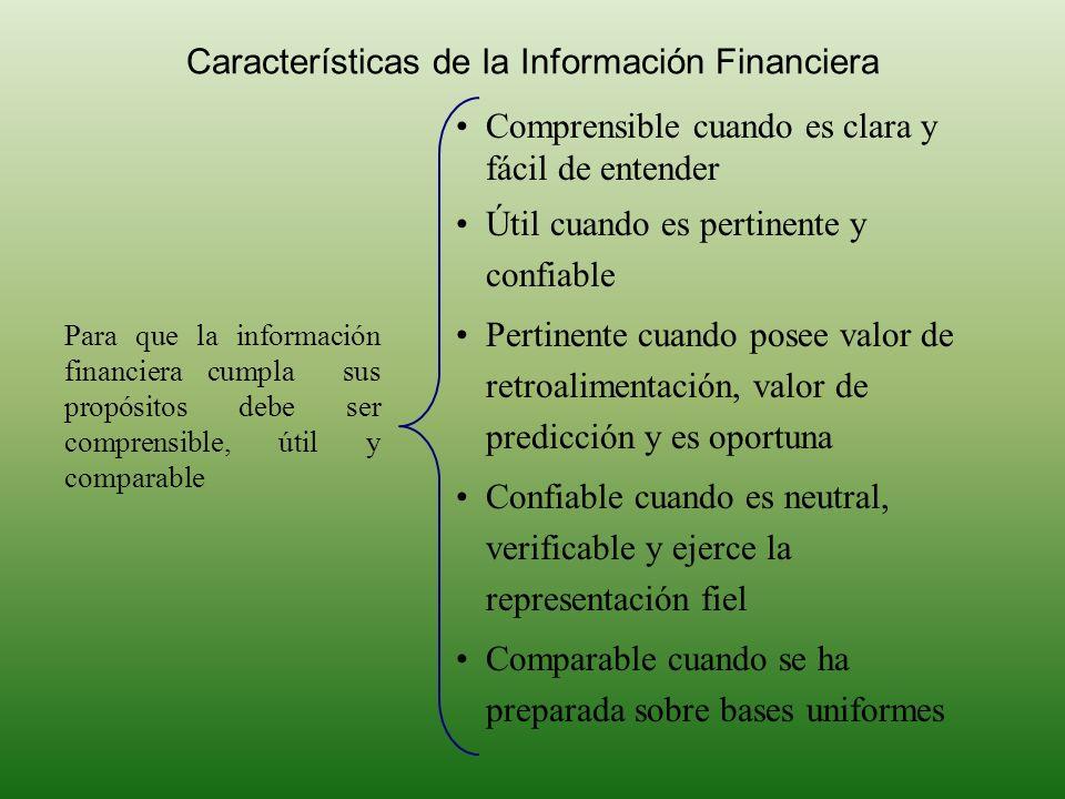 Características de la Información Financiera Para que la información financiera cumpla sus propósitos debe ser comprensible, útil y comparable Compren