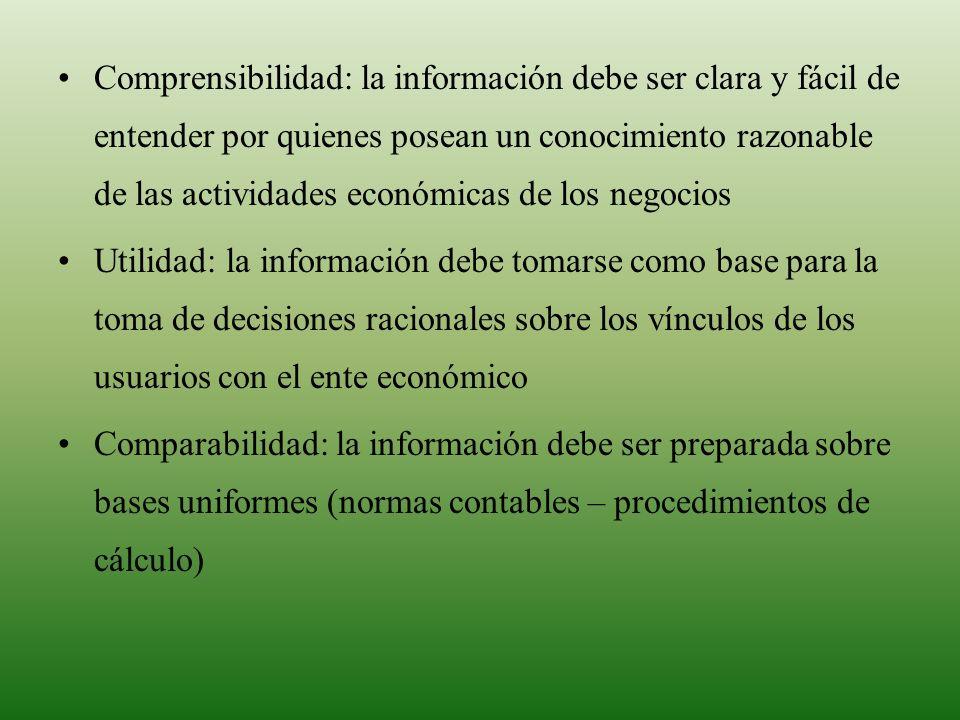 Comprensibilidad: la información debe ser clara y fácil de entender por quienes posean un conocimiento razonable de las actividades económicas de los