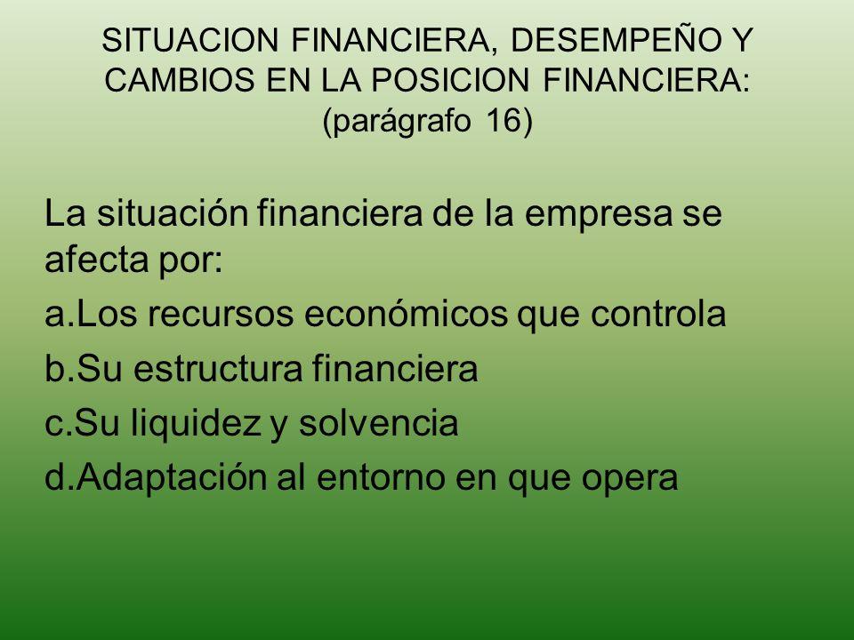 SITUACION FINANCIERA, DESEMPEÑO Y CAMBIOS EN LA POSICION FINANCIERA: (parágrafo 16) La situación financiera de la empresa se afecta por: a.Los recurso