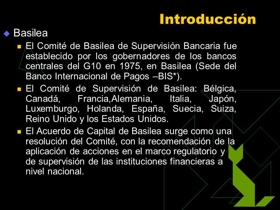 Introducción Basilea El Comité de Basilea de Supervisión Bancaria fue establecido por los gobernadores de los bancos centrales del G10 en 1975, en Bas