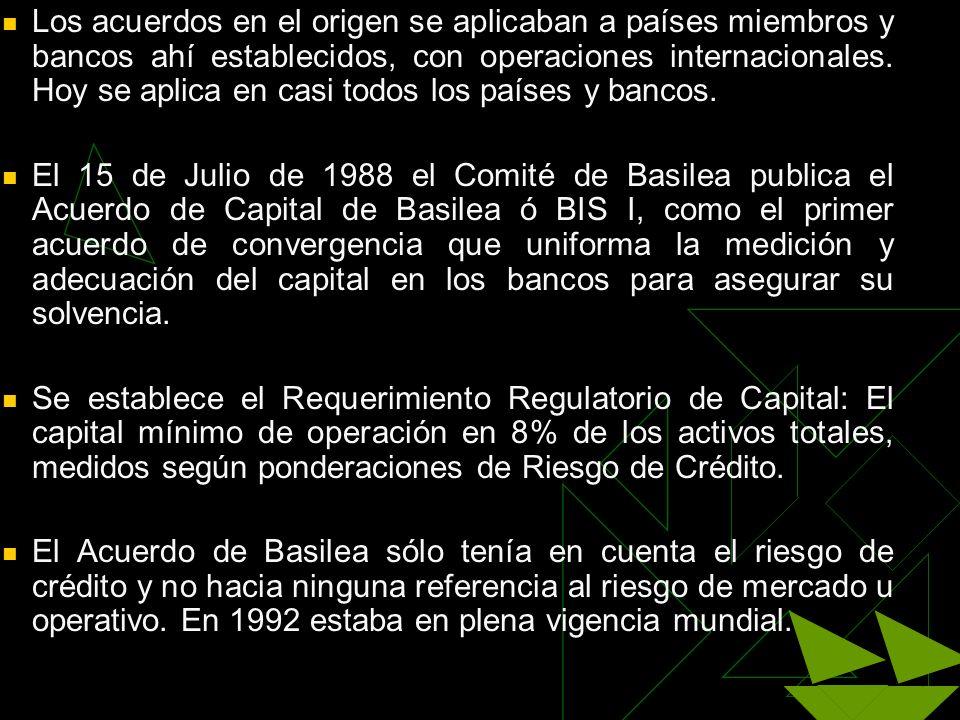 Los acuerdos en el origen se aplicaban a países miembros y bancos ahí establecidos, con operaciones internacionales. Hoy se aplica en casi todos los p