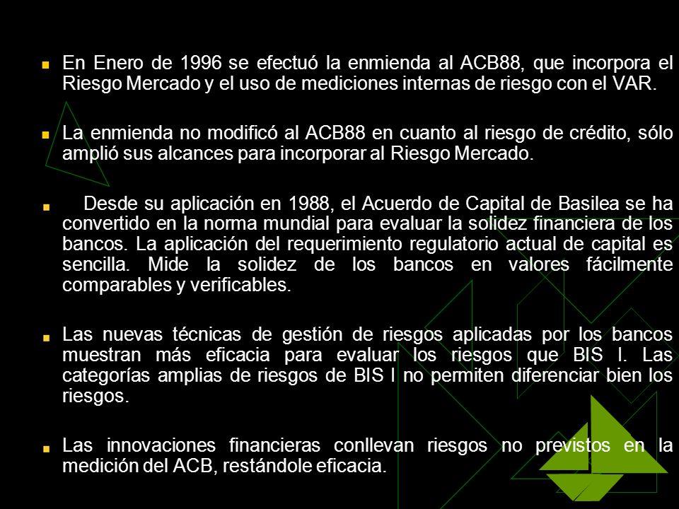 En Enero de 1996 se efectuó la enmienda al ACB88, que incorpora el Riesgo Mercado y el uso de mediciones internas de riesgo con el VAR. La enmienda no