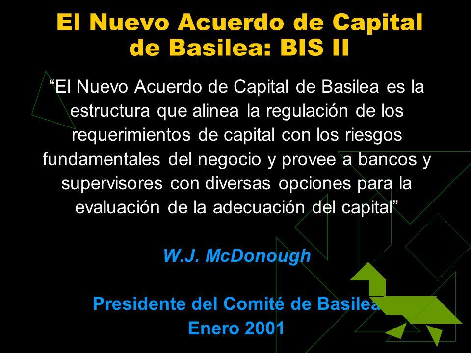 El Nuevo Acuerdo de Capital de Basilea: BIS II El Nuevo Acuerdo de Capital de Basilea es la estructura que alinea la regulación de los requerimientos