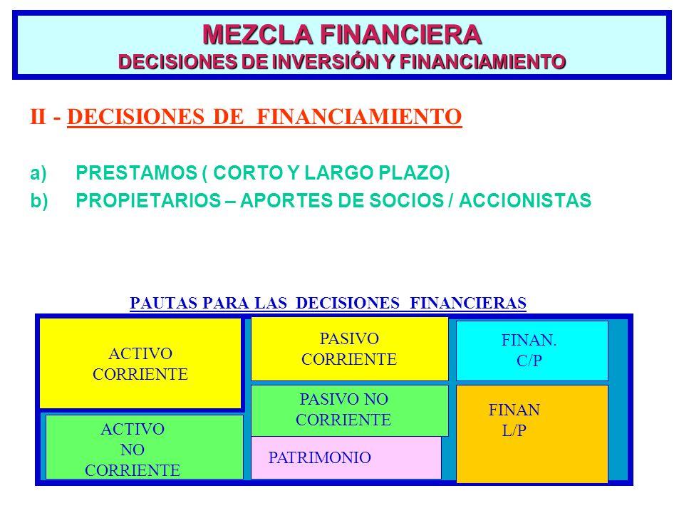 II - DECISIONES DE FINANCIAMIENTO a)PRESTAMOS ( CORTO Y LARGO PLAZO) b)PROPIETARIOS – APORTES DE SOCIOS / ACCIONISTAS PAUTAS PARA LAS DECISIONES FINAN