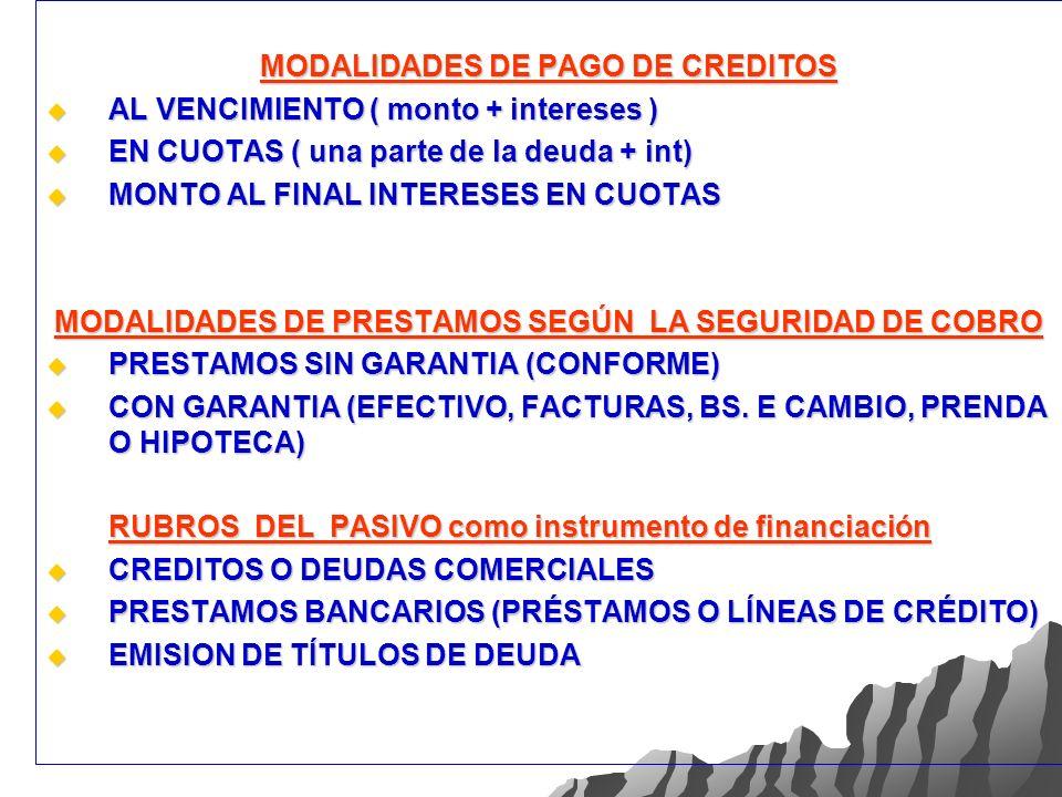 MODALIDADES DE PAGO DE CREDITOS AL VENCIMIENTO ( monto + intereses ) AL VENCIMIENTO ( monto + intereses ) EN CUOTAS ( una parte de la deuda + int) EN