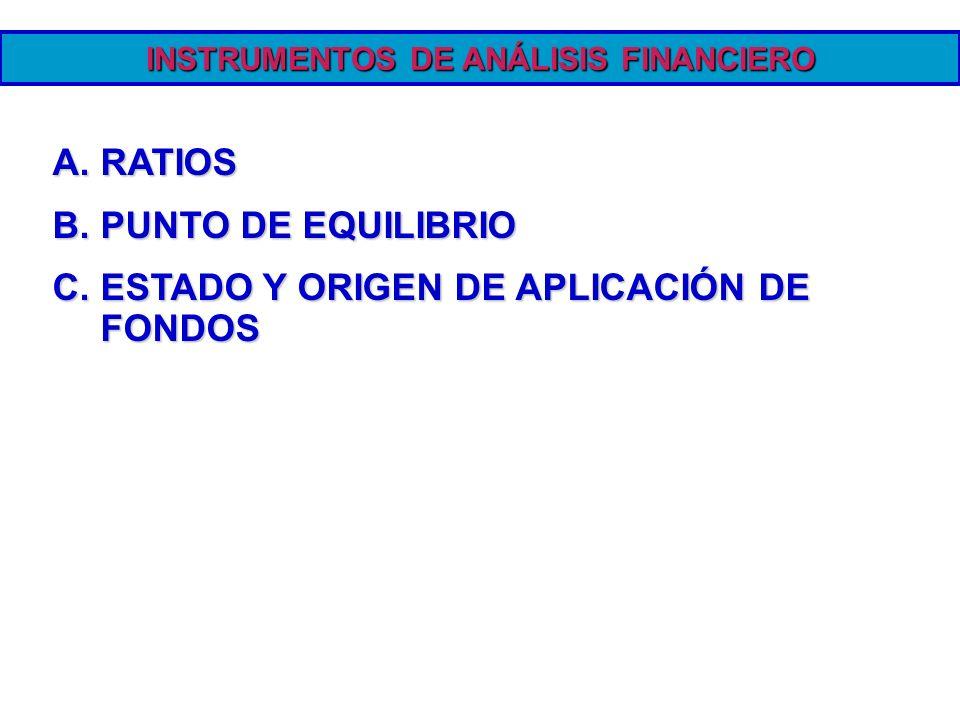 INSTRUMENTOS DE ANÁLISIS FINANCIERO A.RATIOS B.PUNTO DE EQUILIBRIO C.ESTADO Y ORIGEN DE APLICACIÓN DE FONDOS
