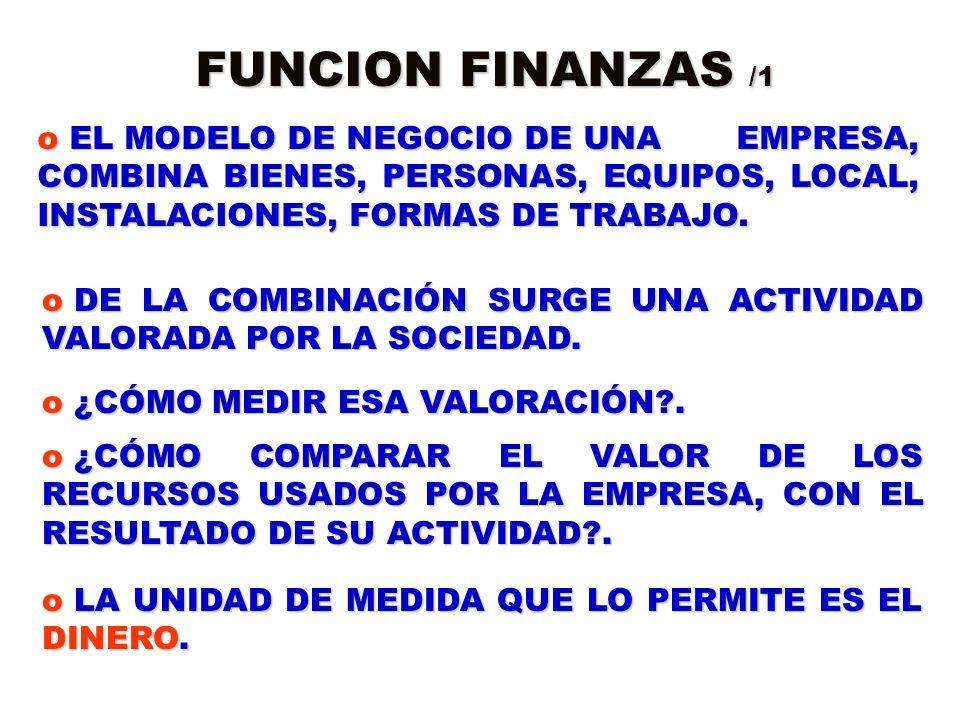 FUNCION FINANZAS /1 o EL MODELO DE NEGOCIO DE UNA EMPRESA, COMBINA BIENES, PERSONAS, EQUIPOS, LOCAL, INSTALACIONES, FORMAS DE TRABAJO. o DE LA COMBINA