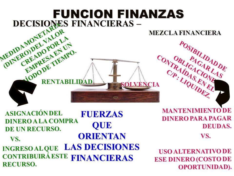 FUNCION FINANZAS DECISIONES FINANCIERAS – MEZCLA FINANCIERA RENTABILIDAD SOLVENCIA MEDIDA MONETARIA (DINERO) DEL VALOR CREADO POR LA EMPRESA EN UN PER