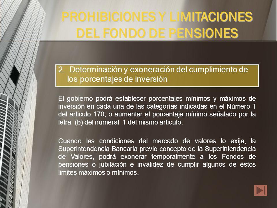Articulo 171: Estatuto orgánico del Sistema Financiero 1. Limites de Inversión No se podrá invertir más del diez (10)% del activo total del fondo en a