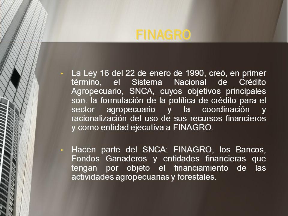 Son bancos de propiedad del Estado, y cada uno de ellos se especializa en el otorgamiento de créditos o actividades económicas especificas. Finagro Ba
