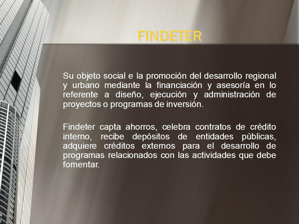Fue creada mediante el decreto 2505 de 1991 pero su origen se remonta a la creación del fondo de promoción de Exportaciones Proexpor. Bancóldex financ