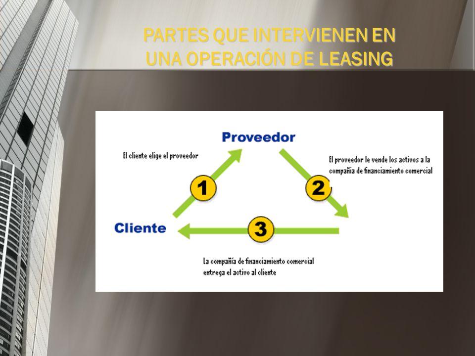 CÍAS. DE FINANCIAMIENTO COMERCIAL ESPECIALIZADAS EN LEASING Tienen como objeto primordial realizar operaciones de arrendamiento financiero o leasing.