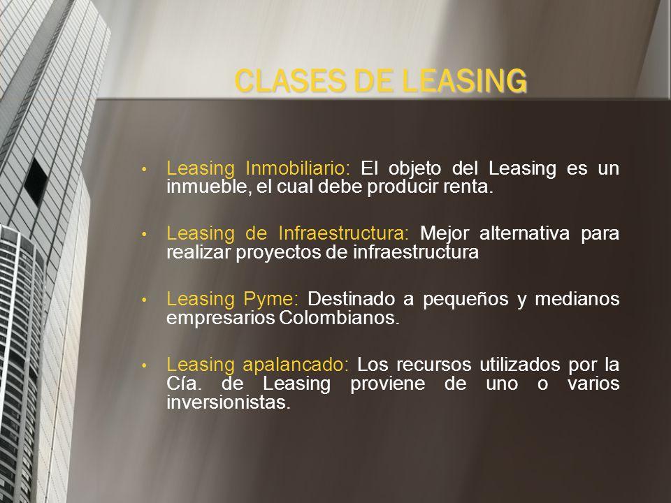 Leasing habitacional: Opera mediante un sencillo contrato de arrendamiento financiero con opción de adquisición. Leasing Sindicado: El activo sujeto d