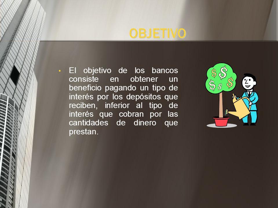 1.Operaciones Prohibidas Constituir gravámenes prendarios o hipotecarios sobre los bienes que integran el fondo.