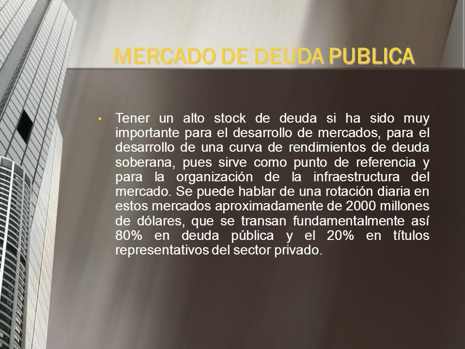 Lo anterior es posible gracias a que la operación derivativa puede realizarse mediante un deposito equivalente a un porcentaje de la operación total,