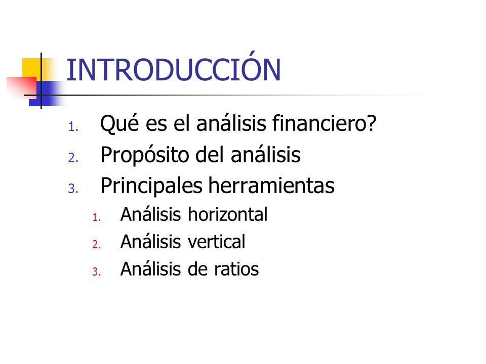 INTRODUCCIÓN 1. Qué es el análisis financiero? 2. Propósito del análisis 3. Principales herramientas 1. Análisis horizontal 2. Análisis vertical 3. An