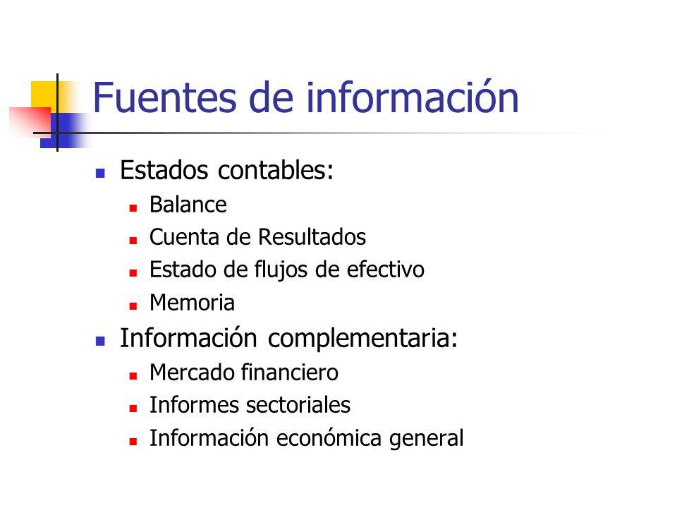 Fuentes de información Estados contables: Balance Cuenta de Resultados Estado de flujos de efectivo Memoria Información complementaria: Mercado financ