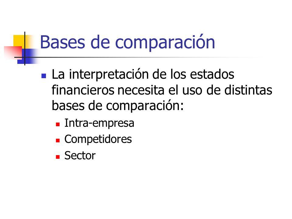 Bases de comparación La interpretación de los estados financieros necesita el uso de distintas bases de comparación: Intra-empresa Competidores Sector