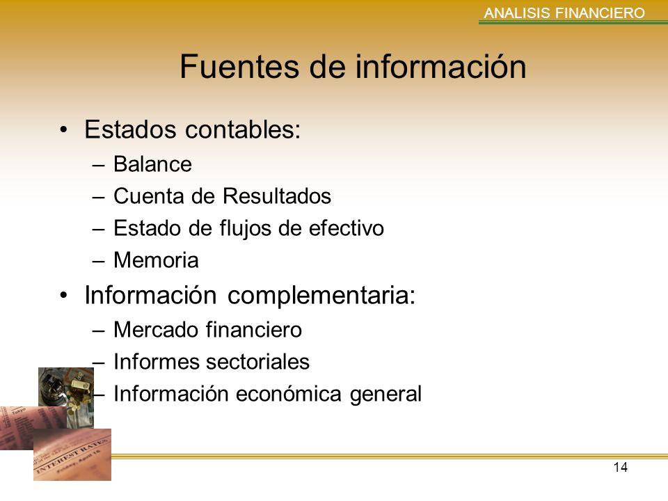 14 ANALISIS FINANCIERO Fuentes de información Estados contables: –Balance –Cuenta de Resultados –Estado de flujos de efectivo –Memoria Información com