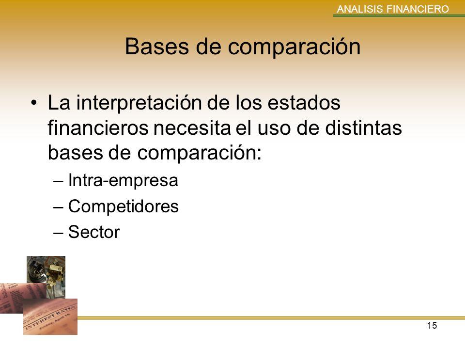 15 ANALISIS FINANCIERO Bases de comparación La interpretación de los estados financieros necesita el uso de distintas bases de comparación: –Intra-emp
