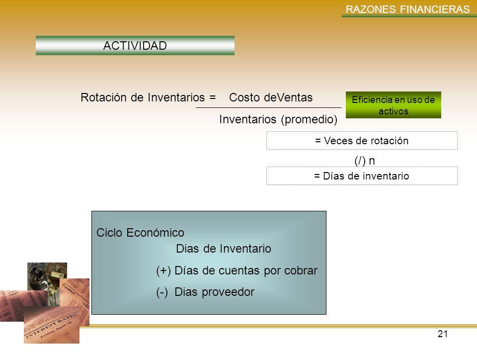 21 RAZONES FINANCIERAS ACTIVIDAD Rotación de Inventarios = Costo deVentas Inventarios (promedio) Eficiencia en uso de activos = Veces de rotación (/)
