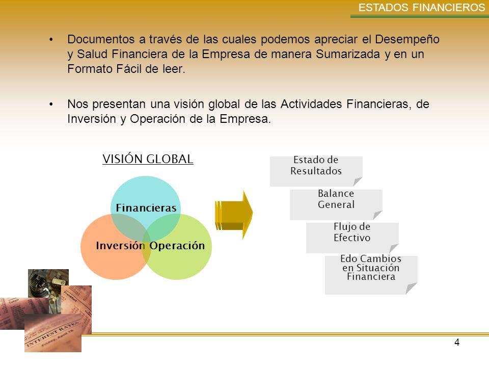 4 ESTADOS FINANCIEROS Documentos a través de las cuales podemos apreciar el Desempeño y Salud Financiera de la Empresa de manera Sumarizada y en un Fo