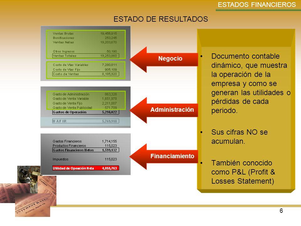 6 ESTADOS FINANCIEROS ESTADO DE RESULTADOS Documento contable dinámico, que muestra la operación de la empresa y como se generan las utilidades o pérd
