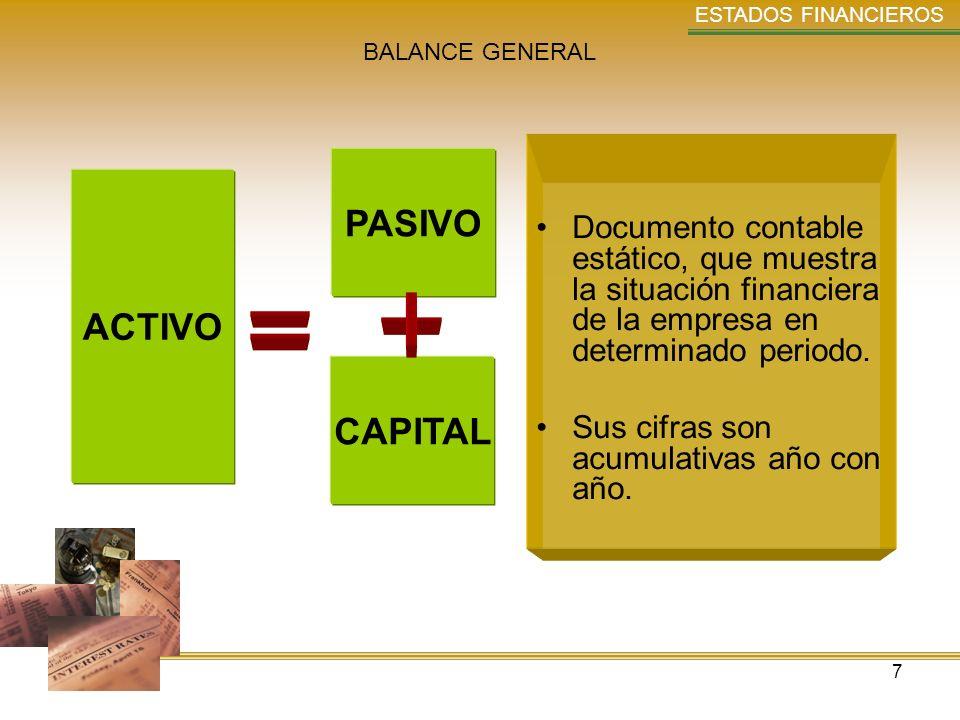 7 ESTADOS FINANCIEROS BALANCE GENERAL Documento contable estático, que muestra la situación financiera de la empresa en determinado periodo. Sus cifra