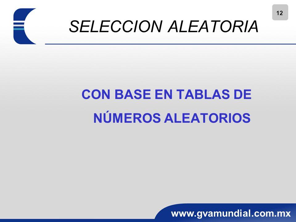12 www.gvamundial.com.mx SELECCION ALEATORIA CON BASE EN TABLAS DE NÚMEROS ALEATORIOS