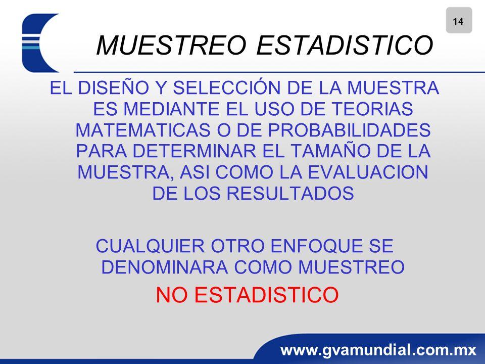 14 www.gvamundial.com.mx MUESTREO ESTADISTICO EL DISEÑO Y SELECCIÓN DE LA MUESTRA ES MEDIANTE EL USO DE TEORIAS MATEMATICAS O DE PROBABILIDADES PARA DETERMINAR EL TAMAÑO DE LA MUESTRA, ASI COMO LA EVALUACION DE LOS RESULTADOS CUALQUIER OTRO ENFOQUE SE DENOMINARA COMO MUESTREO NO ESTADISTICO