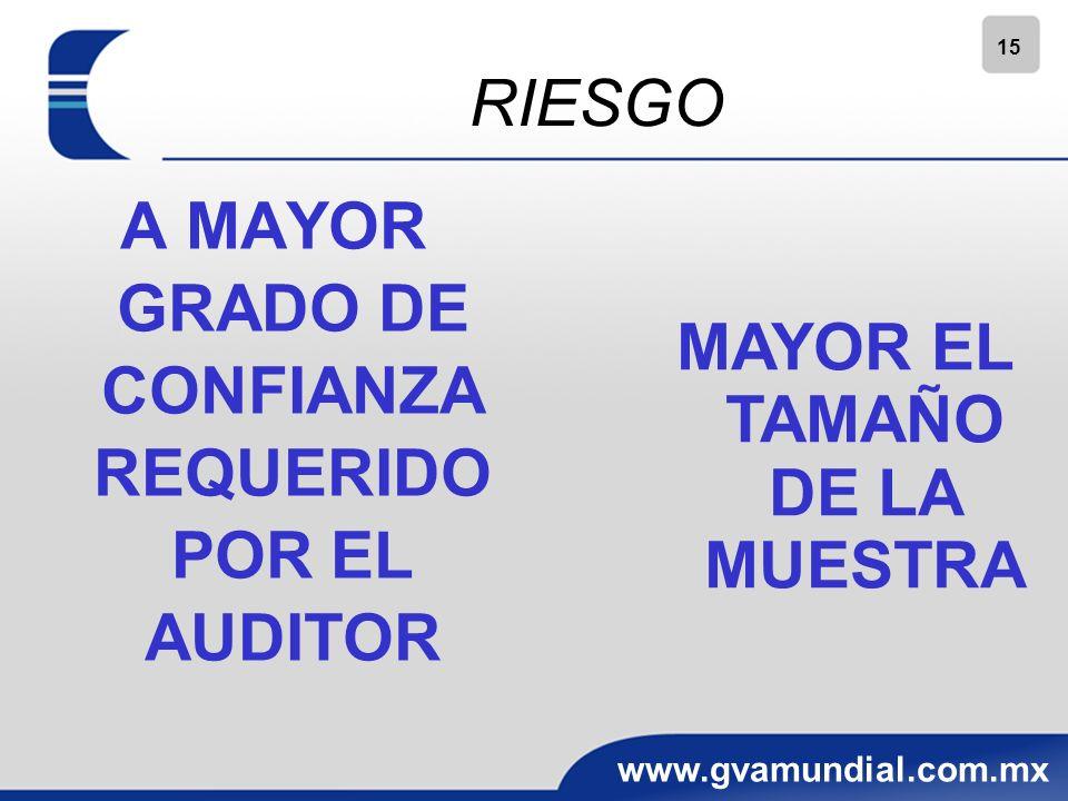 15 www.gvamundial.com.mx RIESGO A MAYOR GRADO DE CONFIANZA REQUERIDO POR EL AUDITOR MAYOR EL TAMAÑO DE LA MUESTRA