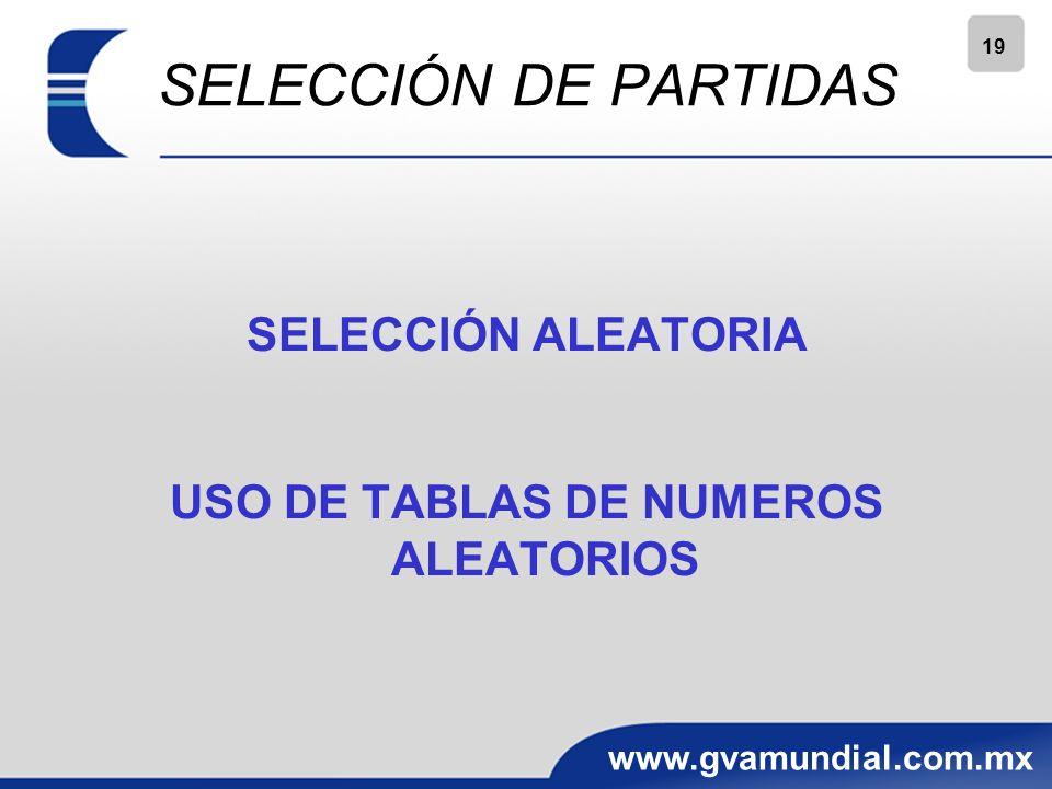 19 www.gvamundial.com.mx SELECCIÓN DE PARTIDAS SELECCIÓN ALEATORIA USO DE TABLAS DE NUMEROS ALEATORIOS
