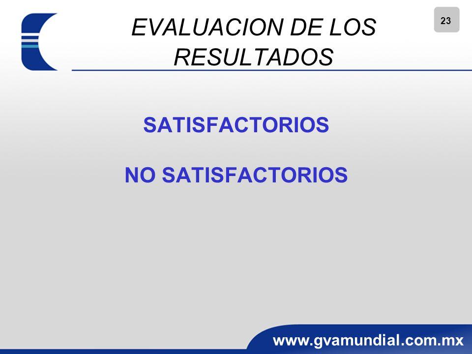 23 www.gvamundial.com.mx EVALUACION DE LOS RESULTADOS SATISFACTORIOS NO SATISFACTORIOS