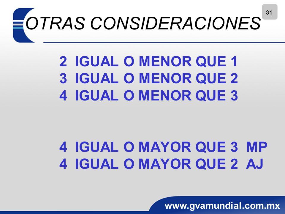 31 www.gvamundial.com.mx OTRAS CONSIDERACIONES 2 IGUAL O MENOR QUE 1 3 IGUAL O MENOR QUE 2 4 IGUAL O MENOR QUE 3 4 IGUAL O MAYOR QUE 3 MP 4 IGUAL O MAYOR QUE 2 AJ