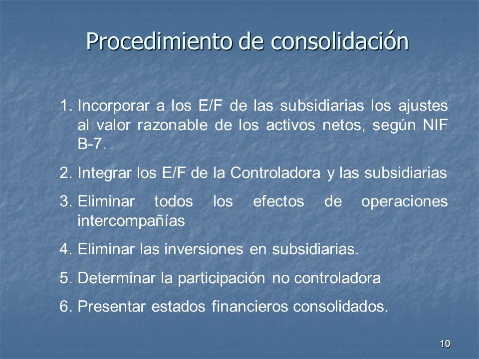 10 Procedimiento de consolidación 1.Incorporar a los E/F de las subsidiarias los ajustes al valor razonable de los activos netos, según NIF B-7. 2.Int