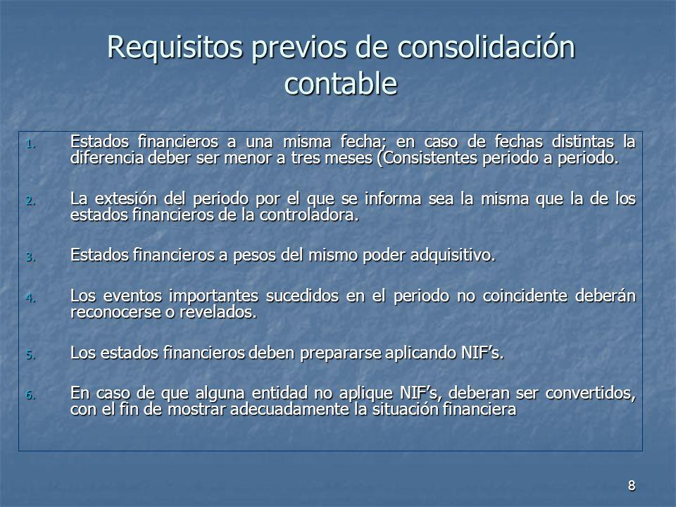 8 Requisitos previos de consolidación contable 1. Estados financieros a una misma fecha; en caso de fechas distintas la diferencia deber ser menor a t
