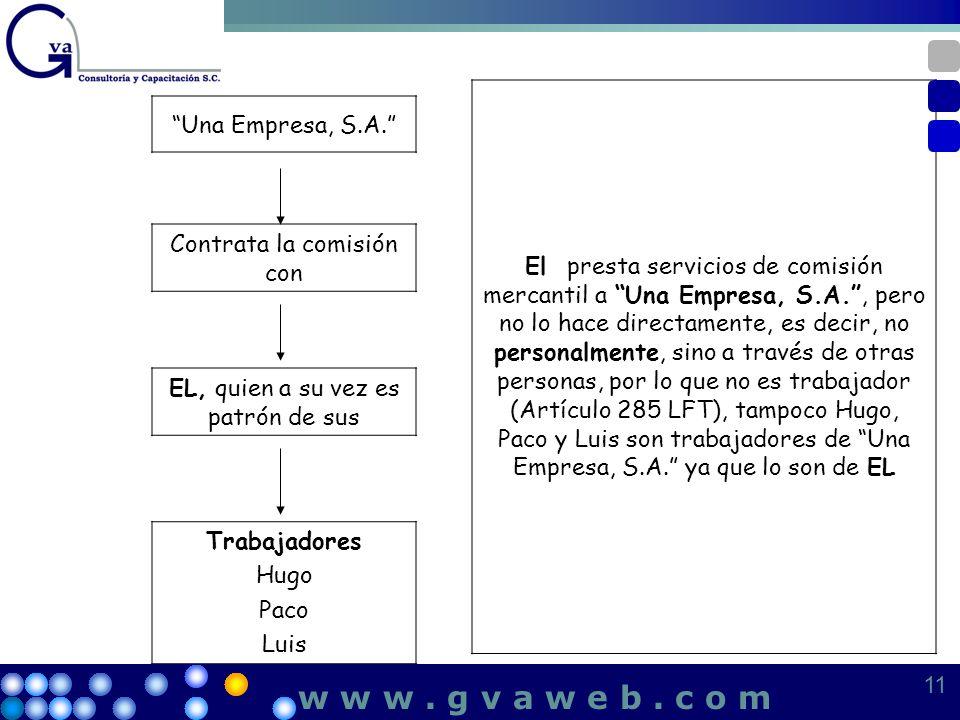 Una Empresa, S.A. Contrata la comisión con EL, quien a su vez es patrón de sus Trabajadores Hugo Paco Luis El presta servicios de comisión mercantil a