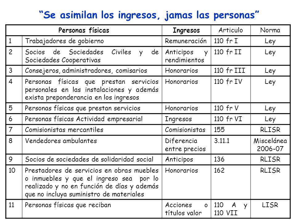 IMSS e INFONAVIT 1.Introducción Los asimilables en general no son sujetos de aseguramiento en el IMSS, ni de aportaciones al INFONAVIT.