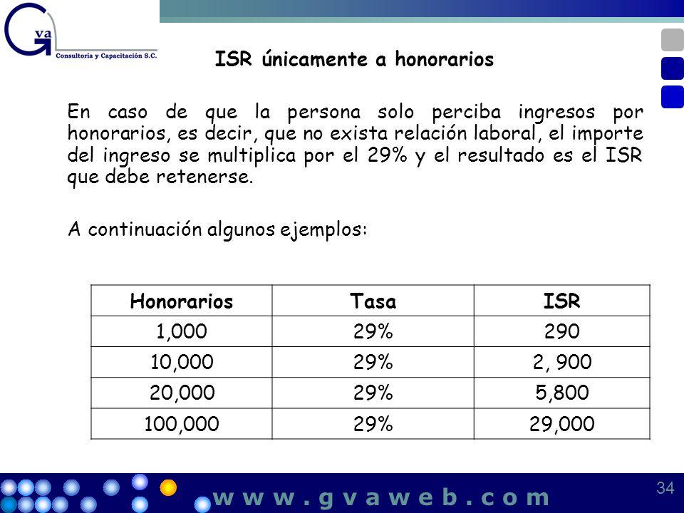 ISR únicamente a honorarios En caso de que la persona solo perciba ingresos por honorarios, es decir, que no exista relación laboral, el importe del i