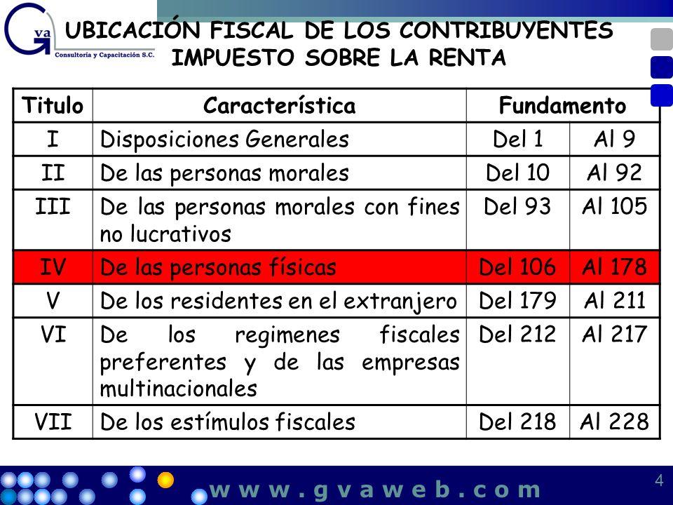 TituloCaracterísticaFundamento IDisposiciones GeneralesDel 1Al 9 IIDe las personas moralesDel 10Al 92 IIIDe las personas morales con fines no lucrativ